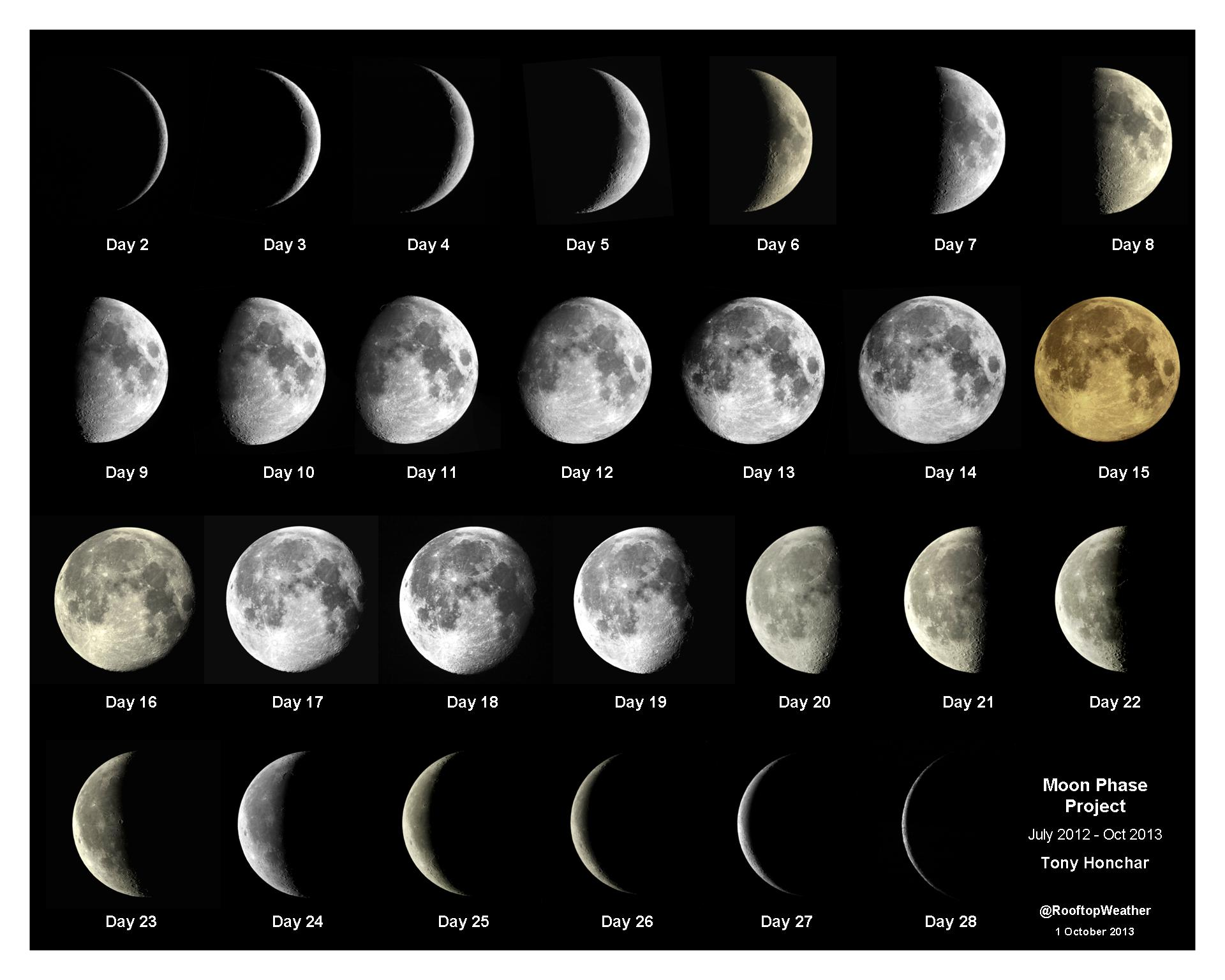 Moon picturesg the specific dates and ages of the moon are listed in the table below gamestrikefo Choice Image